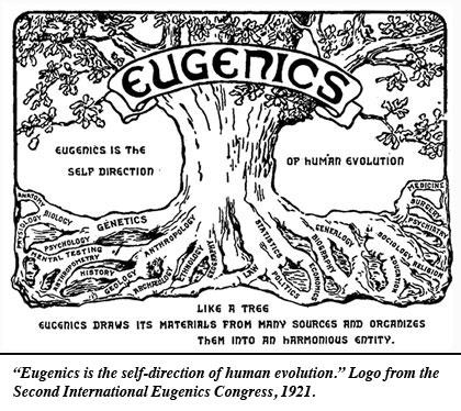 Ilustración del Segundo Congreso Internacional de Eugenesia, 1921